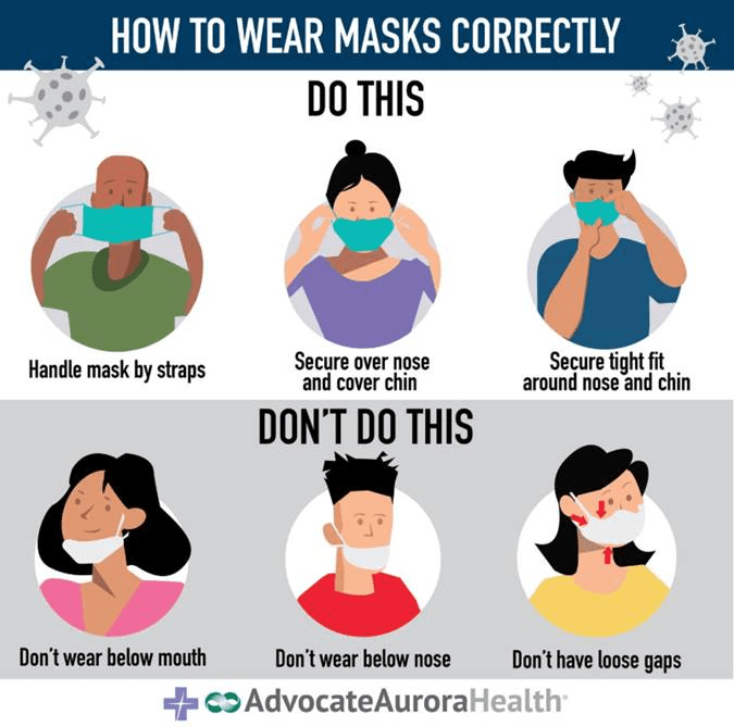 how-to-wear-a-mask